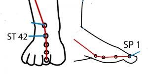 foot Yi points - shiatsu for insomnia